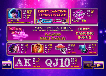 Dirty Dancing Slots