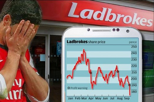 ladbrokes shares fall and 89 shops close